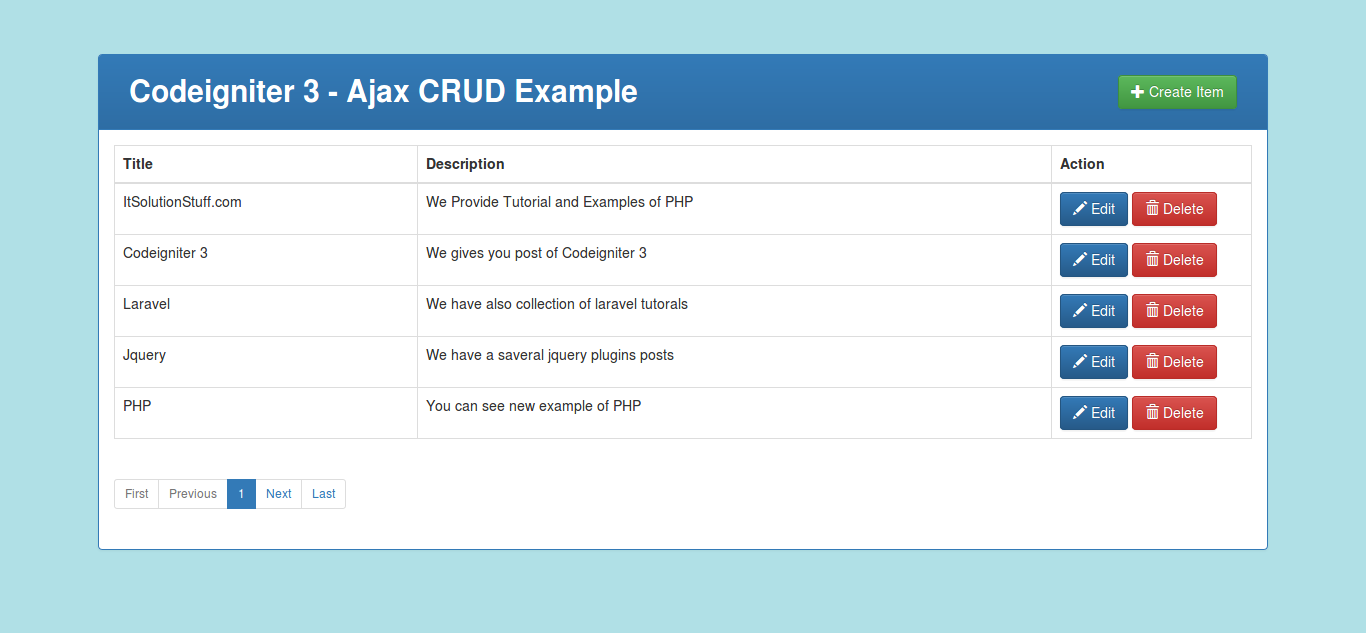Codeigniter 3 crudcreate read update and delete for How to create template in php