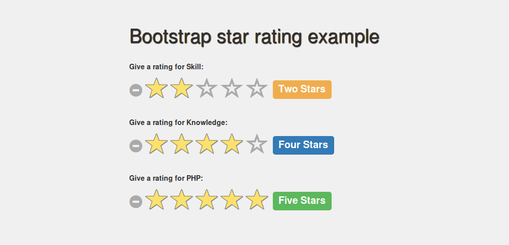 Bootstrap star rating example using bootstrap-star-rating plugin