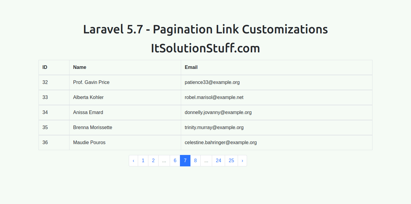 Laravel 5.7 - Pagination Link Customizations Example