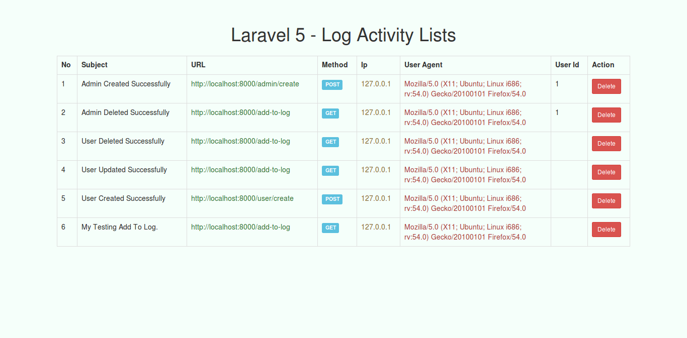 Custom User Log Activity in Laravel 5 App Example