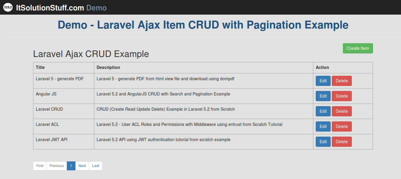 Laravel 5 Ajax CRUD with Pagination example and demo from