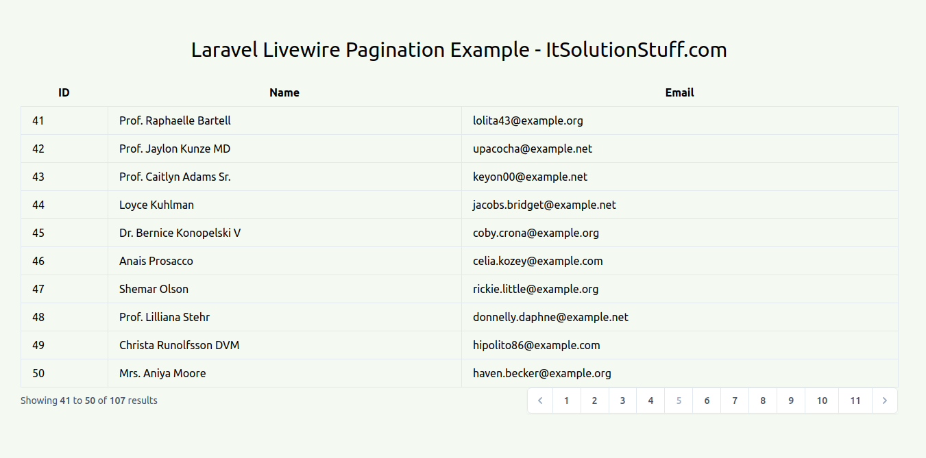 Laravel Livewire Pagination Example