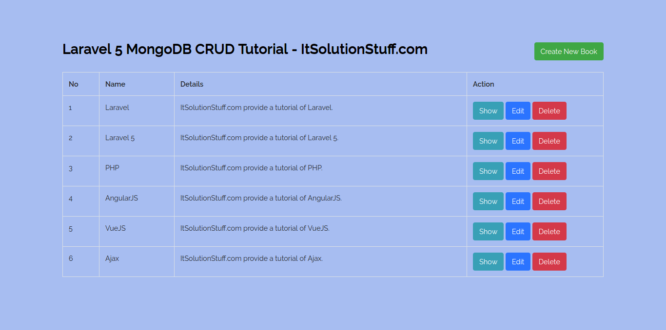 Laravel - MongoDB CRUD Tutorial