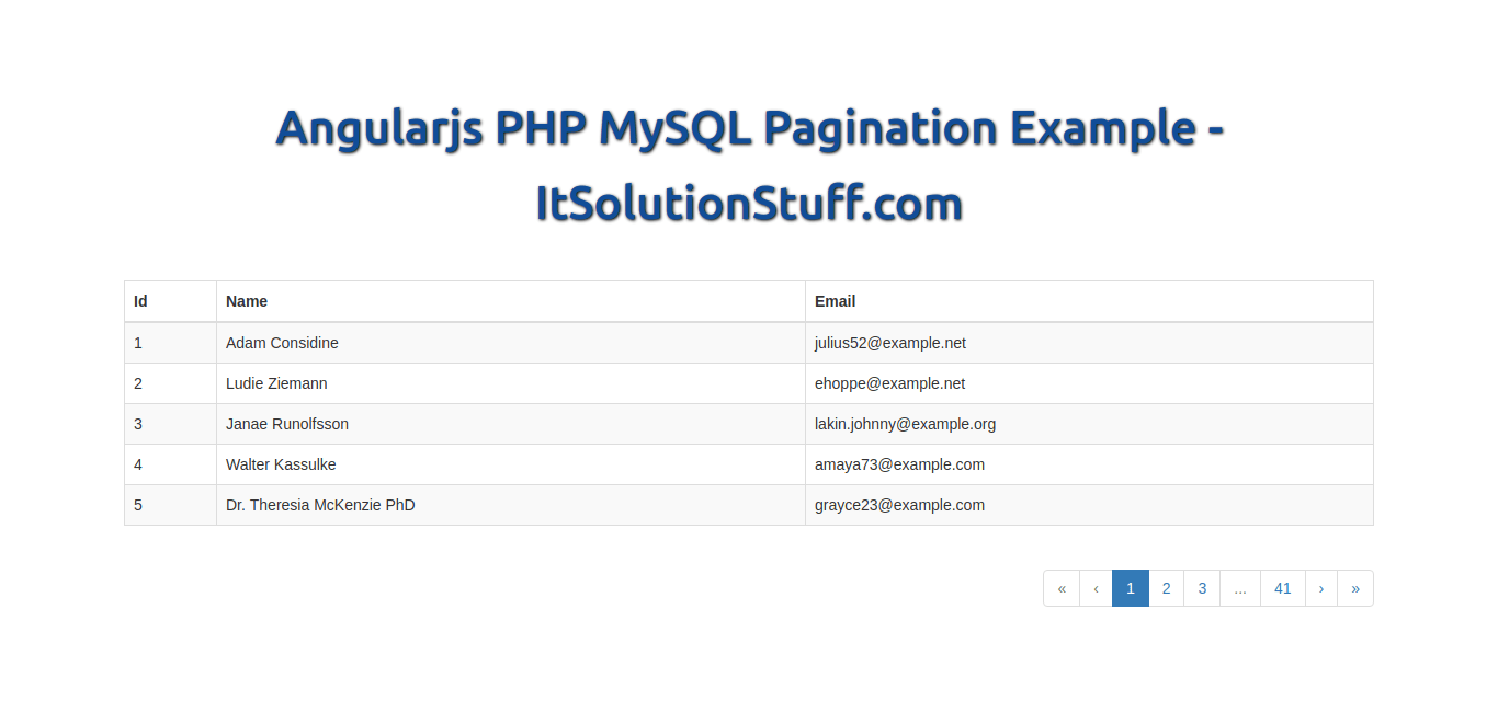 Angularjs PHP MySQL Pagination Example